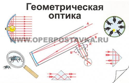 Геометрическая оптика (16 пленок)