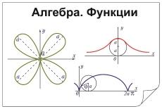 """Фолии """"Алгебра. Функции"""" (24 пленки)"""