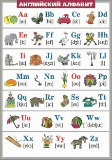 """Виниловая таблица """"Английский алфавит в картинках с транскрипцией"""" формат 100х140 см"""