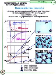Физика (60пленки)