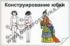 """Фолии """"Конструирование юбки"""""""