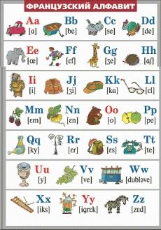 "Виниловая таблица ""Французский алфавит в картинках"" формат 100х140 см"