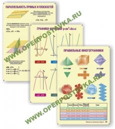 "Комплект таблиц ""Математика 5-11кл"". (часть 2, 29шт., ламинир., формат А1, 60х90 см)"