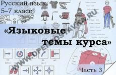 """Комплект транспарантов """"Русский язык в 5-7 классах. Языковые темы курса."""""""