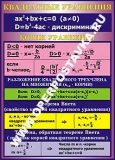 """Виниловая таблица """"Квадратные уравнения"""" 100х140 см"""