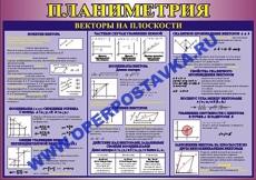 """Виниловая таблица """"Планиметрия. Векторы на плоскости"""" 100х140 см"""
