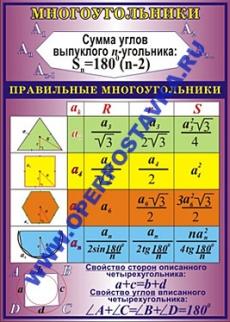 """Виниловая таблица """"Многоугольники"""" 100х140 см"""