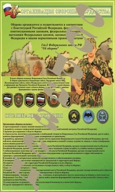 """Виниловая таблица """"Организация обороны государства"""" 100х140 см"""