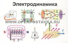 Электродинамика (12 пленок)