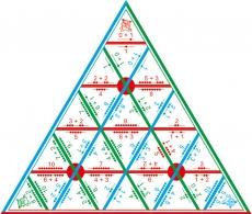 """Математические пирамиды """"Сложение до 10"""""""