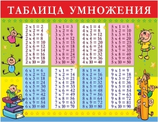 """Виниловая таблица """"Таблица умножения"""" 100х140см (винил)"""