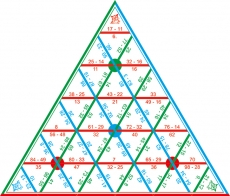 """Математические пирамиды """"Вычитание до 100"""""""