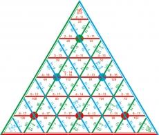 """Математические пирамиды """"Умножение"""""""
