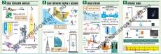 """Комплект таблиц """"Механика-2. Законы сохранения. Колебания и волны"""" ( 8 табл., ф. А1, лам.)"""